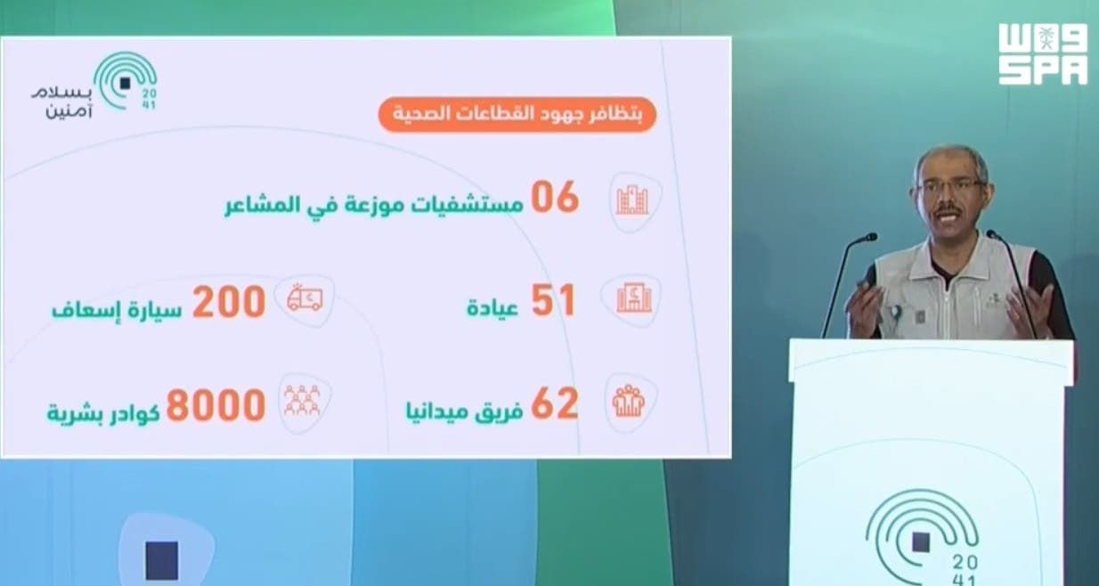 متحدث وزارة الصحة الدكتور محمد العبدالعال في مؤتمر صحفي عن الحج