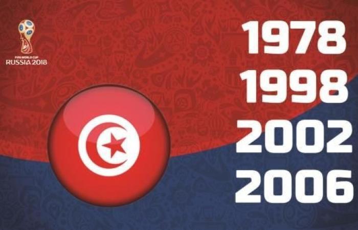 تونس وقرعة مونديال 2018... مواجهة متجددة مع إنكلترا وبلجيكا