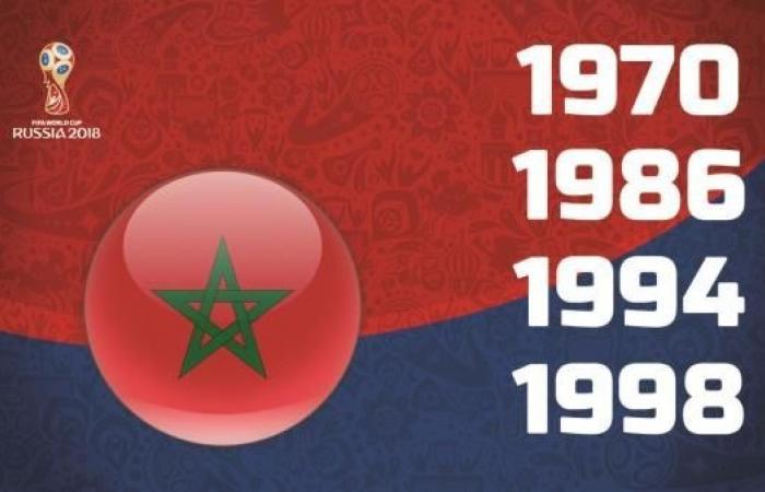 المغرب وقرعة مونديال 2018.. أسود الأطلس في مجموعة نارية