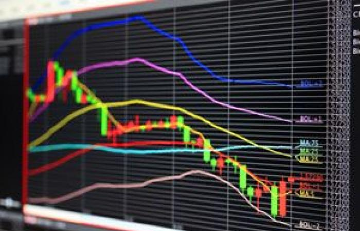 العملة الرقمية البيتكوين تقود تراجع العملات الرقمية الأخرى باستثناء الريبل مع تراجعها بأكثر من 10%