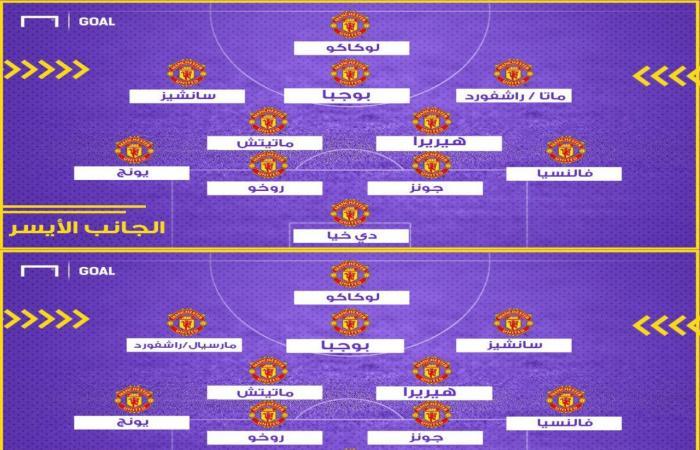 كيف سيلعب مانشستر يونايتد في وجود أليكسيس سانشيز؟