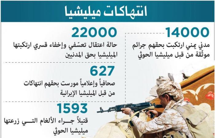 اليمن | جماعة الحوثي تدير بيوت أشباح وجرائم الميليشيا لم يشهد اليمن مثيلاً لها