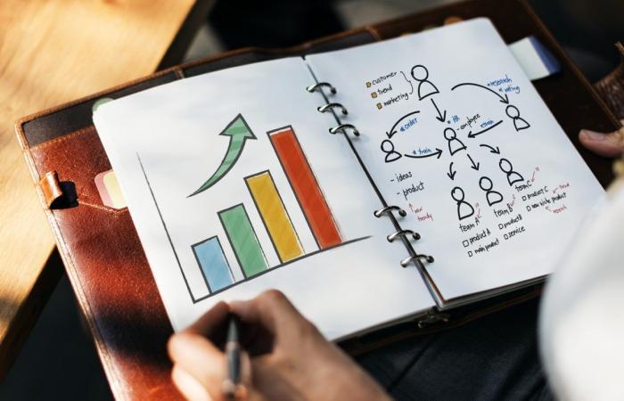 5 نصائح هامة لبدء استراتيجية التسويق الخاصة بك في عام 2019