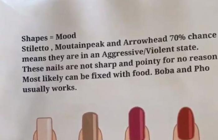 أسرار عن أظافر المرأة وشخصيتها.. هذا اللون يشير الى انها قد تقتلك!