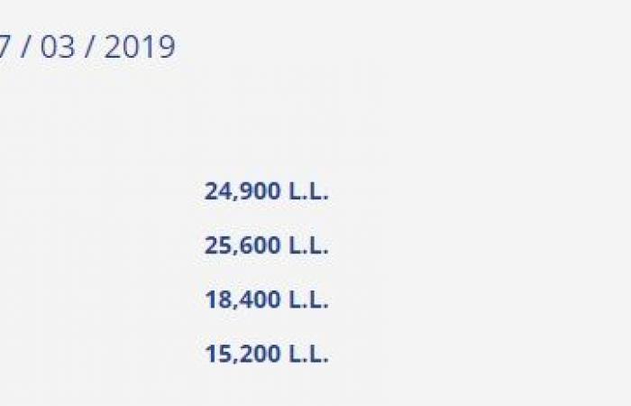 سعر صفيحة البنزين تجاوز الـ25 ألف.. إليكم أسعار المحروقات!