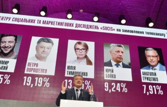 الممثل زلنسكي يتصدر الدورة الأولى لانتخابات الرئاسة الأوكرانية