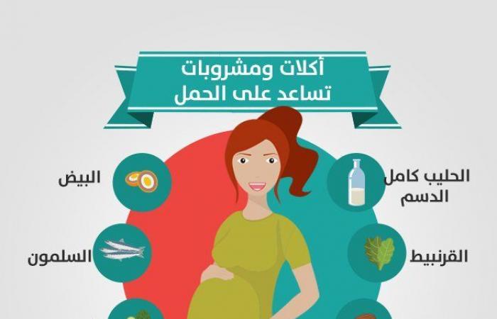 هل ترغبين في الإنجاب؟ إليكِ هذه المأكولات والمشروبات التي تساعد على الحمل