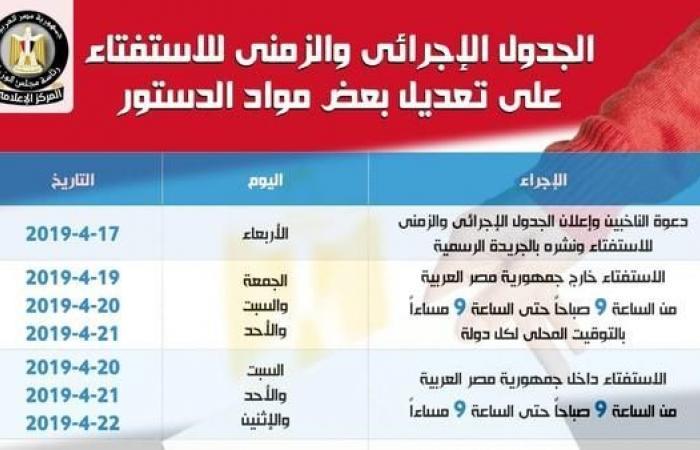 مصر | المصريون بالخارج يصوتون على تعديل الدستور بـ124 دولة الجمعة