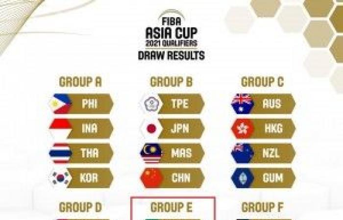 قرعة تصفيات كأس آسيا تضع منتخب الأرز في مجموعة متوازنة