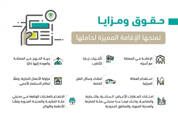 الخليح | الإقامة المميزة في السعودية بـ10 مزايا.. تعرف عليها