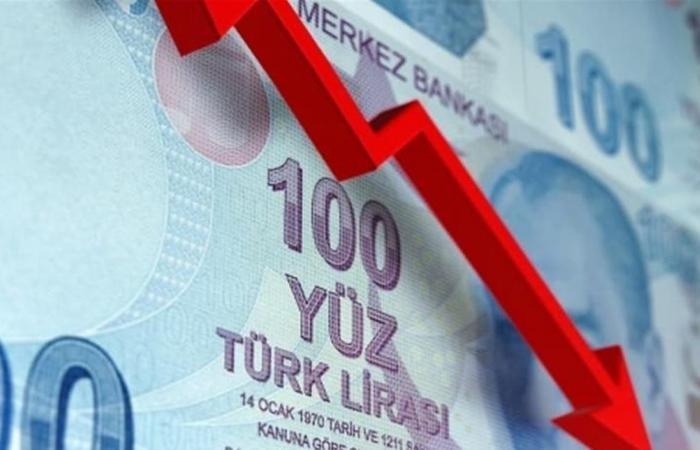 انخفاض الإنتاج الصناعي في تركيا للشهر العاشر على التوالي