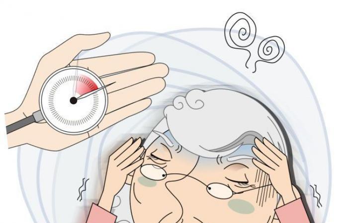 هبوط ضغط الدم الانتصابي Orthostatic Hypotension