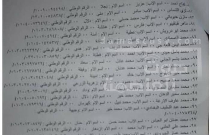 دمشق تحجز على أموال 150 رجل أعمال.. بعضهم يعمل بمناطق سيطرة الجيش! (صور)