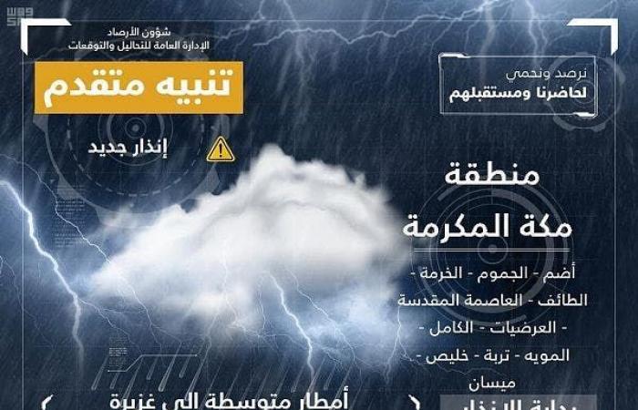 الخليح | شاهد.. أمطار غزيرة على مكة والبرد يلوّن جنوب الطائف بالأبيض