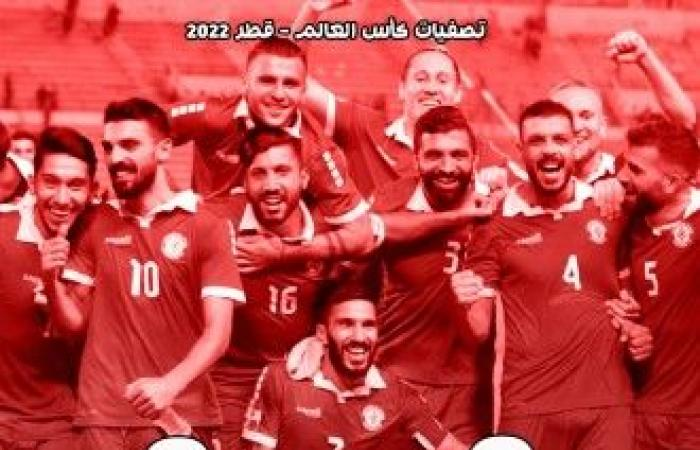 تعادل لبنان وكوريا الشمالية سلبا في تصفيات مونديال قطر