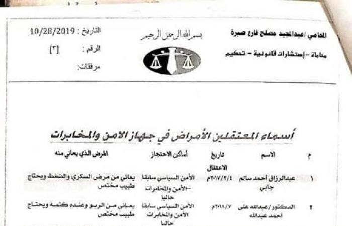 اليمن   بعد وفاة معتقل بسجون الحوثي.. محام يمني يكشف الخفايا