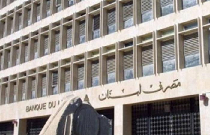مصرف لبنان يُقيّد الحدّ الأقصى لمعدلات الفائدة.. اليكم المقررات الجديدة