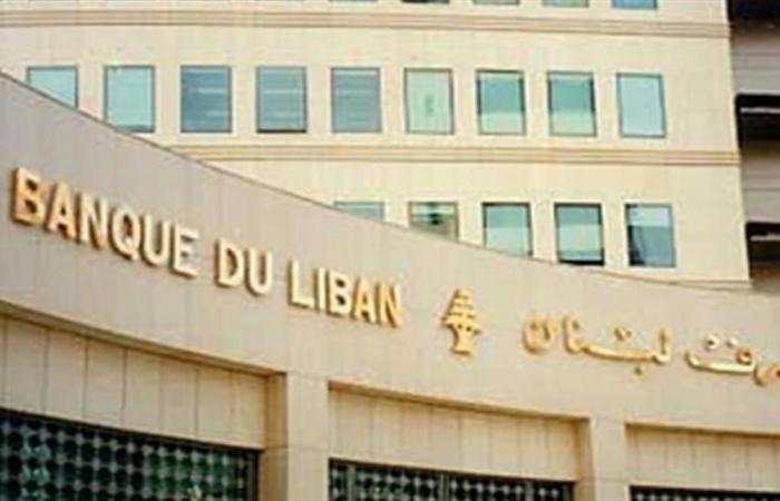 تعاميم 'مصرف لبنان' كما لم تُروَ.. ماذا عن فخّ الـ 526؟