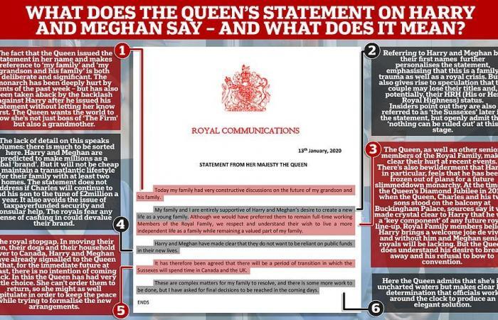 6 ألغاز في بيان الملكة إليزابيث تحدد مستقبل هاري وميغان