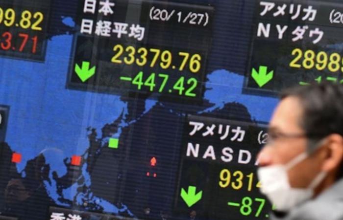 'كورونا' يهوي بالسوق الأوروبية.. وتكلفة تأمين ديون الصين ترتفع