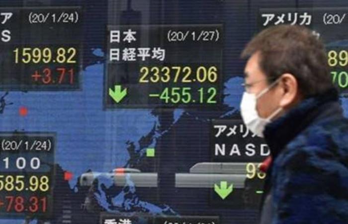كيف يهدد كورونا الاقتصاد العالمي؟
