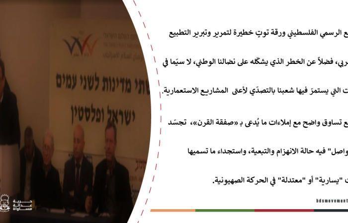 """فلسطين   حركة المقاطعة تدين لقاء """"لجنة التواصل"""" مع أحزاب وشخصيات إسرائيلية"""