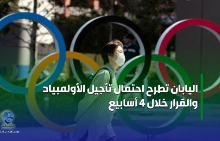 اليابان تطرح احتمال تأجيل الأولمبياد والقرار خلال 4 أسابيع