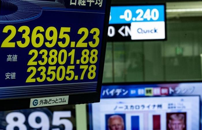 السيناريوهات الخطرة للانتخابات الأميركية تقض مضاجع المستثمرين