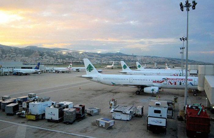 مطار بيروت الى الإقفال؟