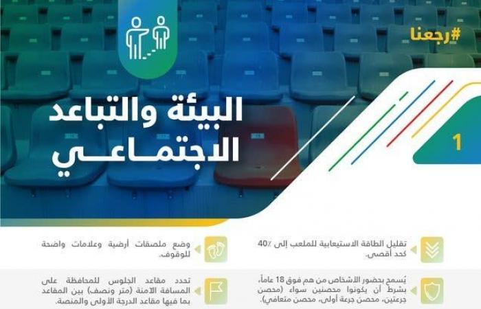 وزارة الرياضة تصدر بروتوكول عودة الجماهير