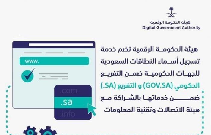 هيئة الحكومة الرقمية السعودية تقدم خدمة تسجيل نطاقات الجهات الحكومية
