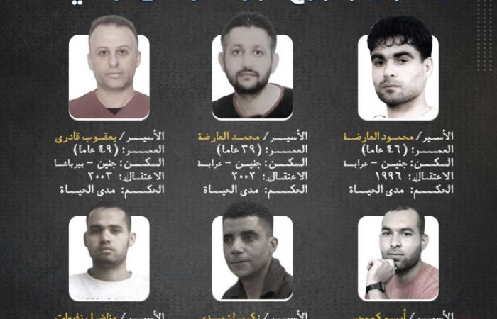 اعتقال أسيرين فلسطينيين آخرين.. واستهداف إسرائيلي لمواقع حماس