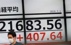نيكي يغلق منخفضا بفعل الضبابية بشأن التجارة بين أميركا والصين
