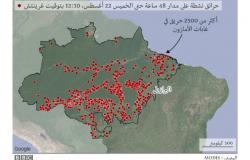 حرائق ضخمة تلتهم غابات الأمازون بوتيرة متسارعة فما عواقب ذلك؟