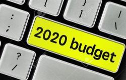 العجز سيبلغ 6590 مليار ليرة.. موازنة 2020: تدابير 'غير شعبية' وإخفاء نيات!